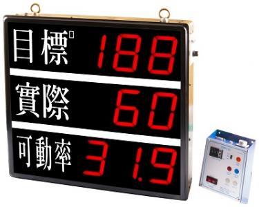 NP-00040 NP-3310AX  生產計數顯示器(目標-遙控器輸入)