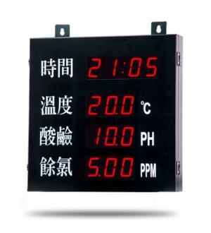 SPC-0069 SPC-4406RX 泳池監測看板(時間自走,溫度:PT-100/酸鹼,餘氯:4-20mA)